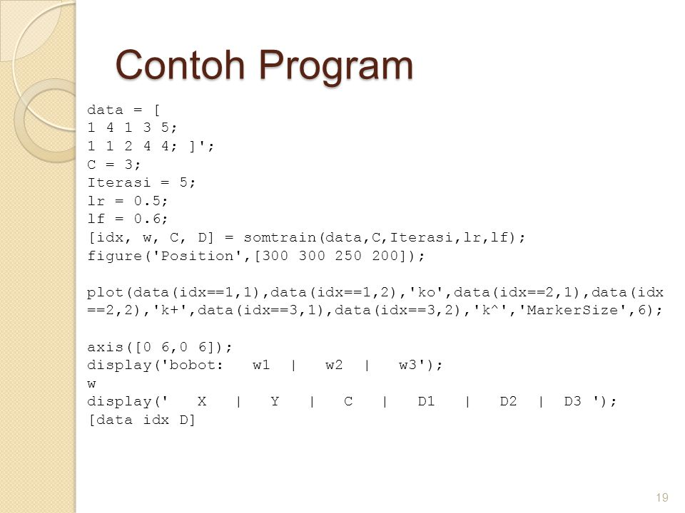 Contoh Program data = [ 1 4 1 3 5; 1 1 2 4 4; ] ; C = 3; Iterasi = 5;